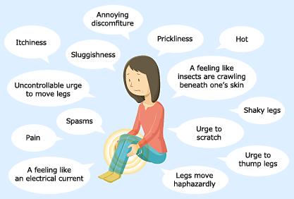 symptoms of rls