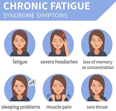 symptoms of chronic fatigue